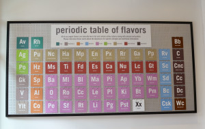 Yogurt Lab's periodic table of flavors displays yogurt flavors, including Xx, a mystery flavor.