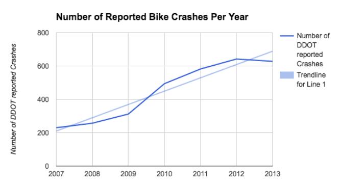 BikeCrash